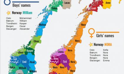 Beliebteste Norwegische Vornamen 2016