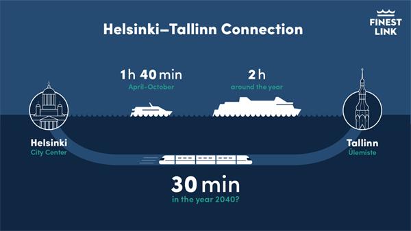 Helsinki-Tallinn-Tunnel: Estland will Projekt vorantreiben