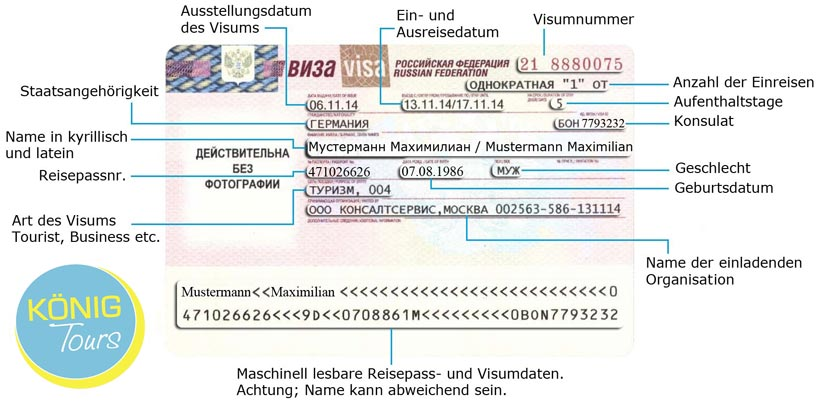 Ratgeber Russland Visum Infografik