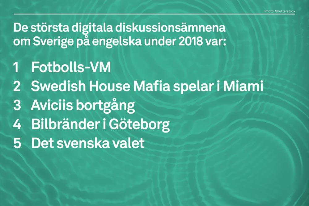 Themen Schweden Englisch