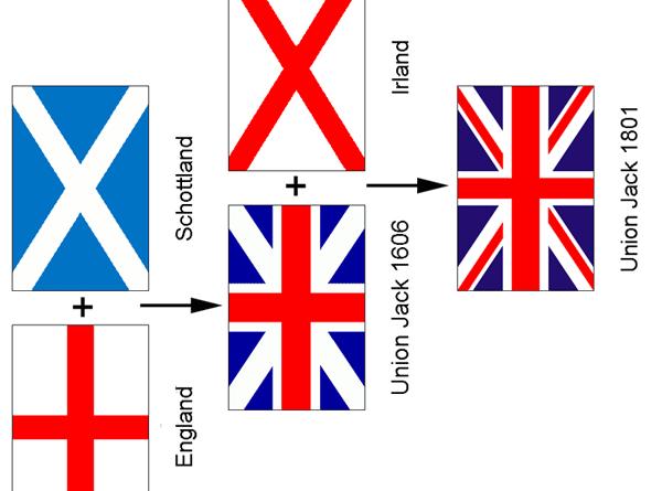 England Flagge englische Fahne
