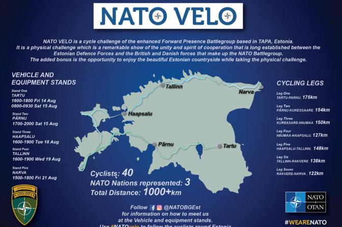 Radtour Estland NATO Velo