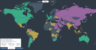 Internetfreiheit
