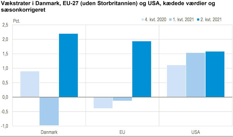 BIP Dänemark
