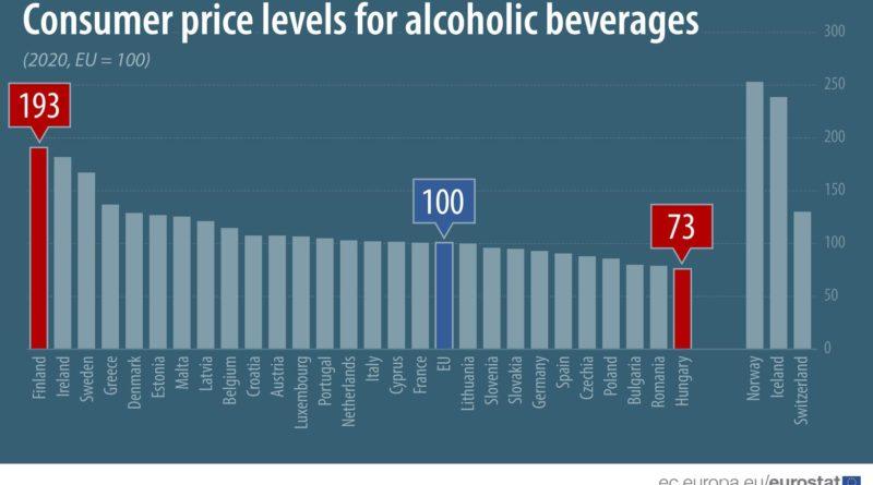Alkoholpreise Nordeuropa Skandinavien EU